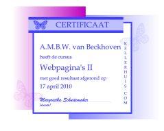 Behaalde certificaat